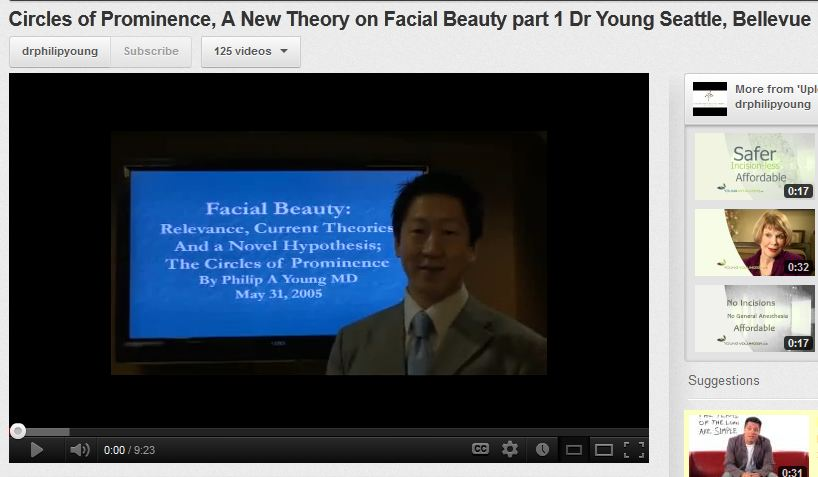 facial beauty theory video